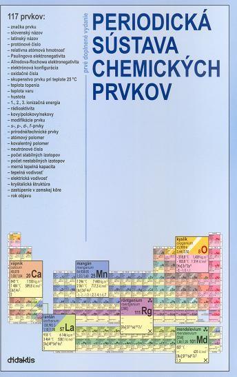 b00c74977 Periodická sústava chemických prvkov - Vypredané - Miloš Danko